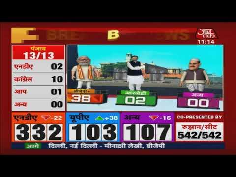 Election Results 2019 LIVE   Wayanad, से Rahul Gandhi 1 लाख से ज्यादा वोटो से आगे  !