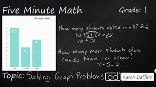 1st Grade Math Solving Graph Problems