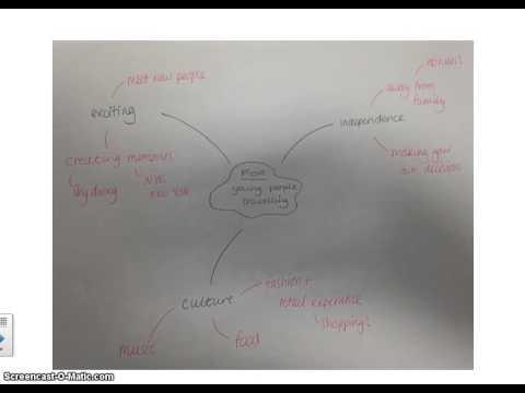 AQA GCSE English / English Language Exam - Writing Section (F) (H)