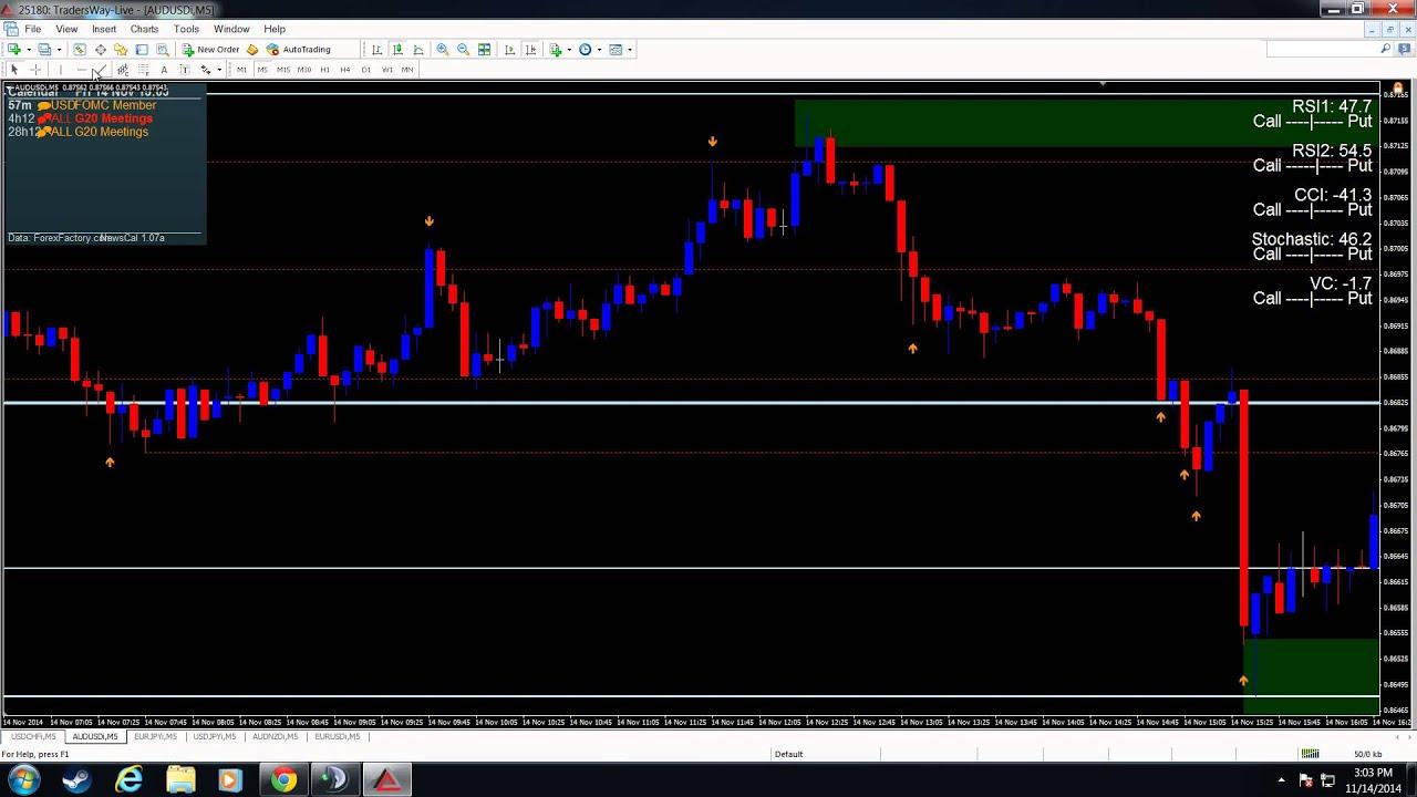 Itm trading system v2.0
