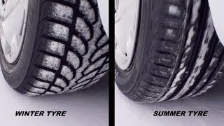 Test Drive ► Winter Tire VS Summer Tire