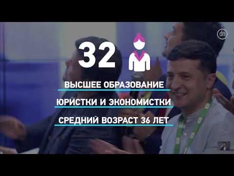 Новые народные депутатки.