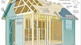 Ryan Shed Plans Reviews - Ryan Shed Plans