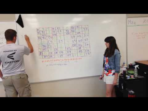 Paula, Cale, Sascha Calculus Project Part 2