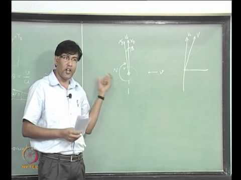 Mod-07 Lec-18 Lateral-Directional Stability Derivatives, Fuselage/Vertical fin contribution