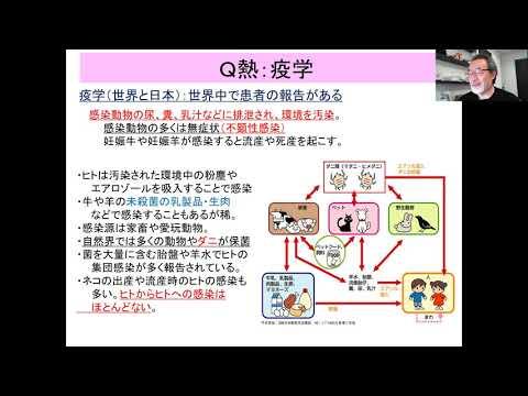 4回の2人獣共通感染症4回の2産業動物細菌 edit - YouTube