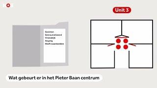 PIETER BAAN CENTRUM: Na 70 jaar weg uit Utrecht, maar wat gebeurt er eigenlijk