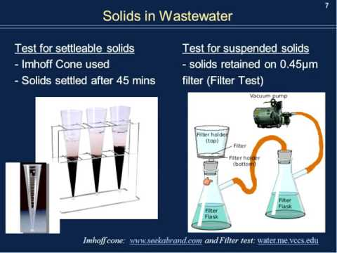 LECTURE 9   WASTEWATER TREATMENT I