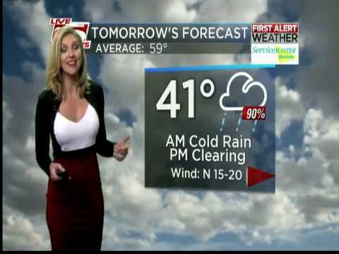 Charleston, SC Forecast Jan  6, 2017