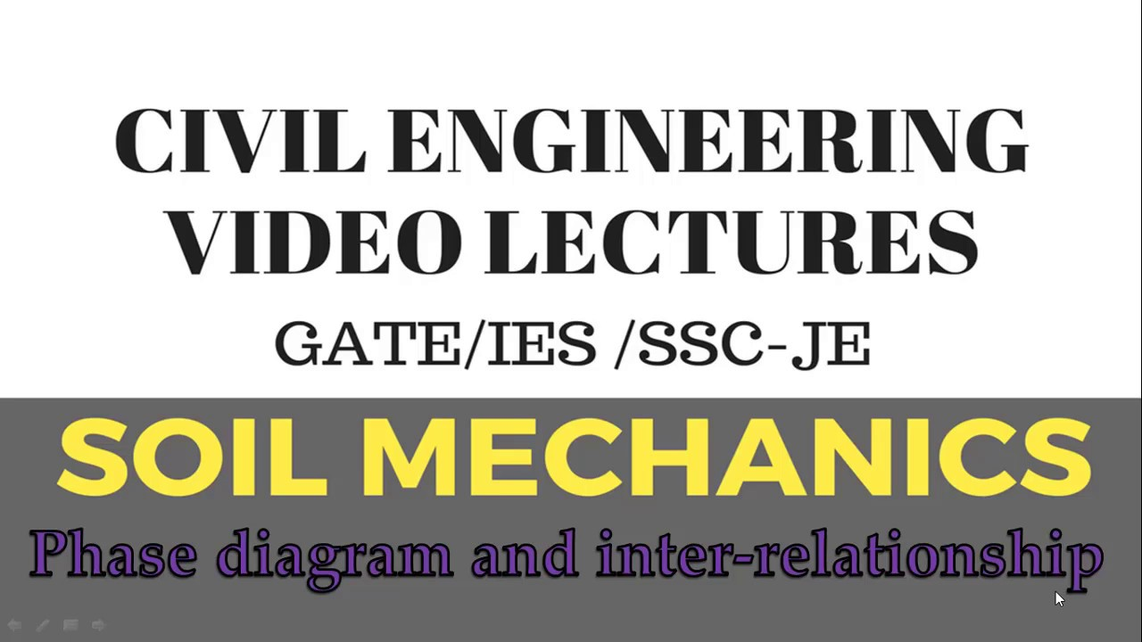 Soil mechanicsgeo techphase diagram lecture 2 youtube soil mechanicsgeo techphase diagram lecture 2 ccuart Gallery