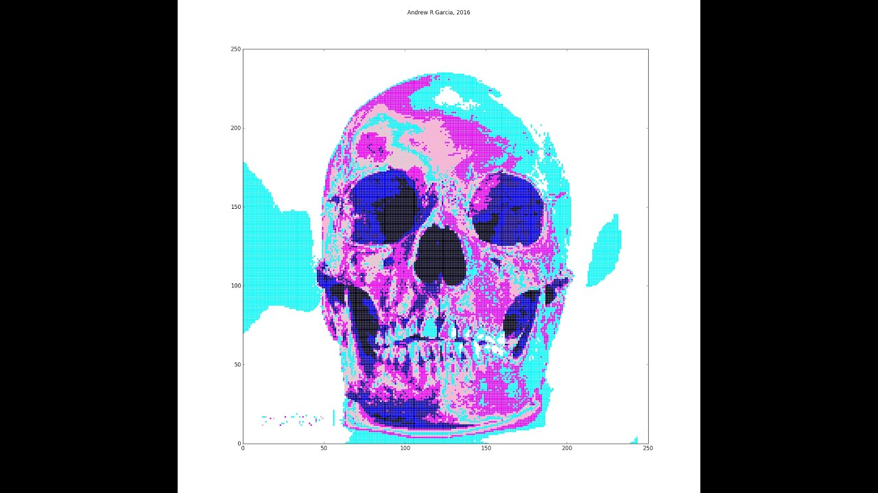 Transform 2D images to 3D / re-color them: Matplotlib Python Image Data  Manipulation