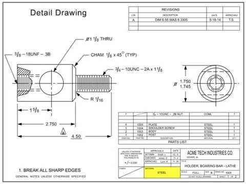 What are Detail and Assembly Drawings?