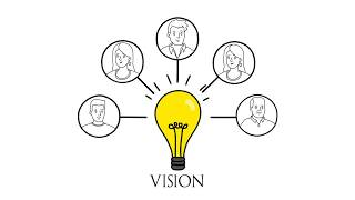Lead2Goals | Defining Your Organizational Vision