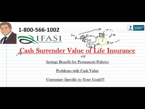 Cash Surrender Value Of Life Insurance - What Is Cash Surrender Value Of Life Insurance
