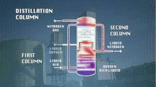Faces of Chemistry: Packaging Gases (BOC) - Video 2 (14+)
