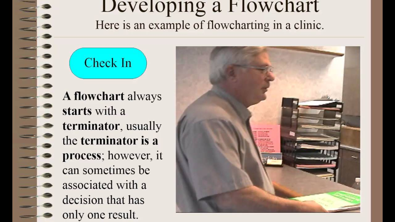 How To Create Flowcharts Using Ms Visio Youtube Process Flow Diagram 2010