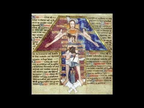 Middle Ages 11 The Pulsating Body -- The Medieval World View