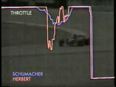 Michael Schumacher Turning Technique