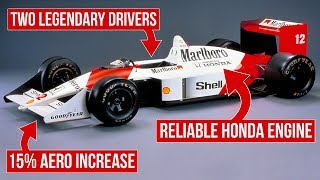The Most Dominant F1 Car Ever?