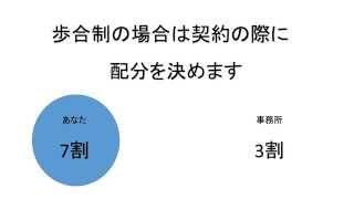 http://ameblo.jp/home-actorschool/ こちらの方でも、解説しています。...