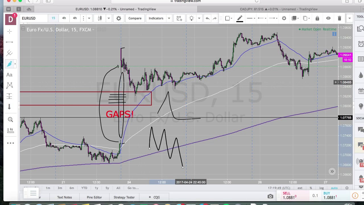What is netting in forex