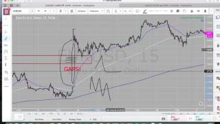 How to Profit from Gaps in the Forex Market