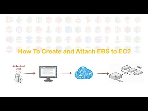 Download Aws Ebs Tutorial Create Aws Ebs And Mount Ebs On Ec2 Linux