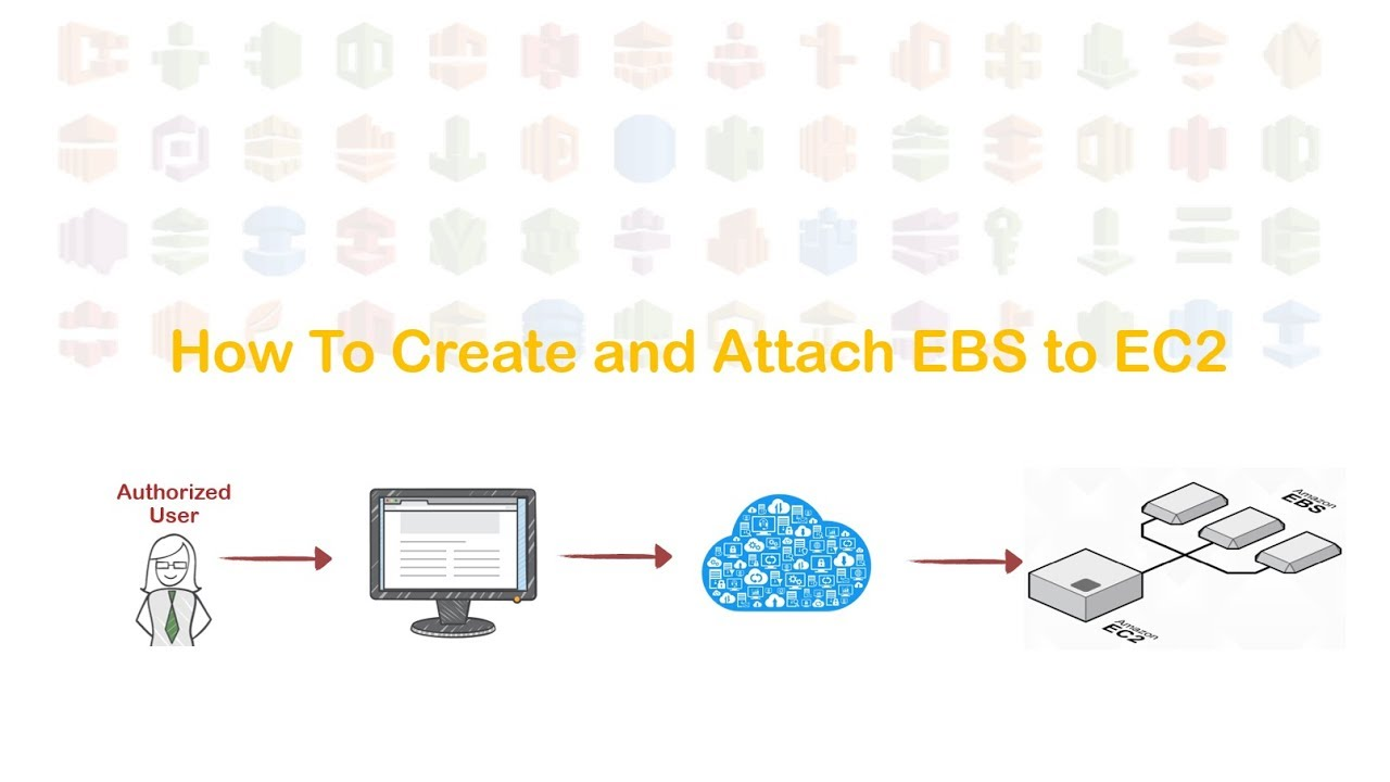 AWS EBS Volume Creation, Attach,Mount and Modify | EBS Live Volume  Modifications