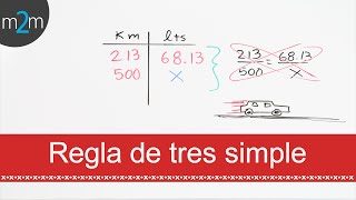 Regla de tres simple. Rule of three