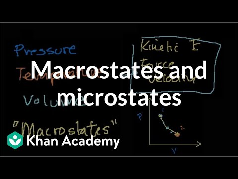 Macrostates and microstates | Thermodynamics | Physics | Khan Academy
