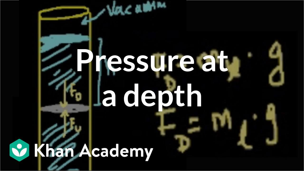 Pressure at a depth in a fluid