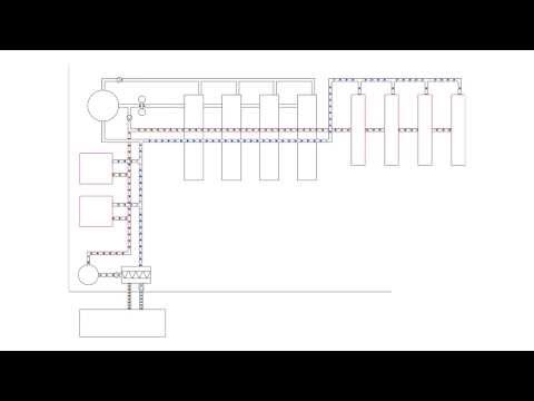 Scales Industrial Technologies - Building A Chilled Water System
