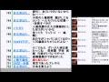 NHK受信料、憲法判断へ12月6日最高裁大法廷判決・放送法で「契約義務」が生ずるか?の回