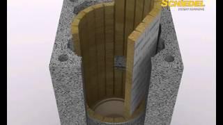 Instrukcja montażu komina Schiedel Rondo Plus