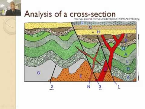 How to Read a Geologic Map (3/3)