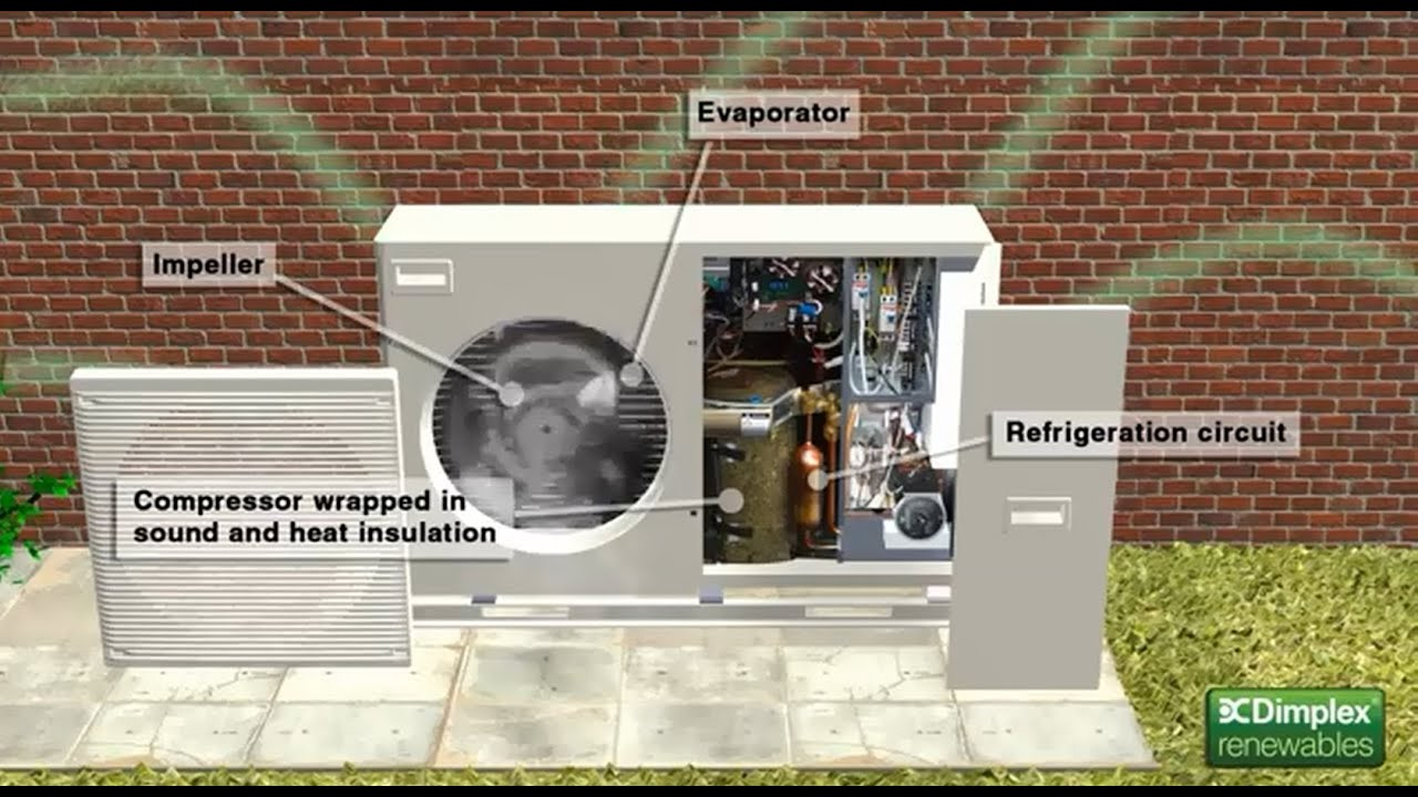 How Does A Heat Pump Heat How The Dimplex Air Eau Inverter Driven Air Source Heat Pump Works