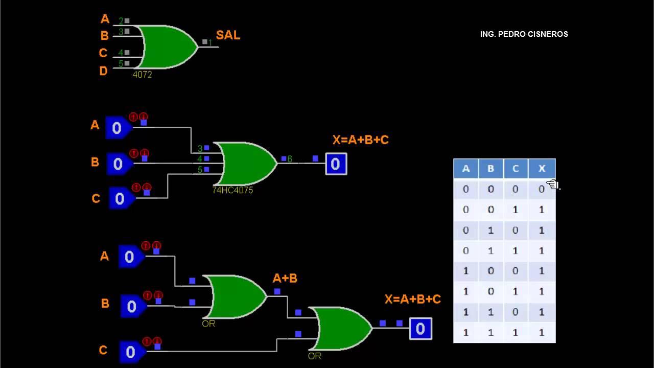 Compuertas Logicas Or Capt 3 Compuertas Logicas Y Algebra Booleana Parte 3