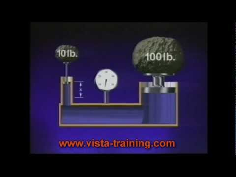 Hydraulic Fundamentals For Mobile Equipment Clip #1.wmv