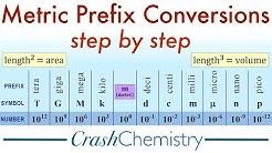 Metric Prefix Conversions Tutorial: How to Convert Metric System Prefixes | Crash Chemistry Academy