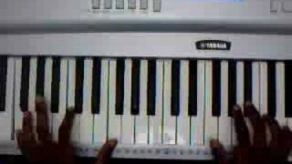 Can You Stand The Rain Pianotutorial Boy Ii Men New Edition