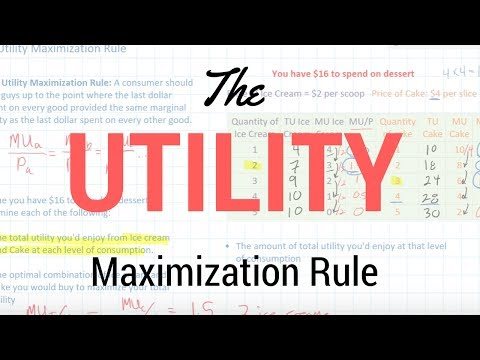 The Utility Maximization Rule