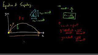 Equation of Trajectory - Kinematics