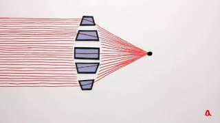 Собирающая линза   Физика в опытах и экспериментах