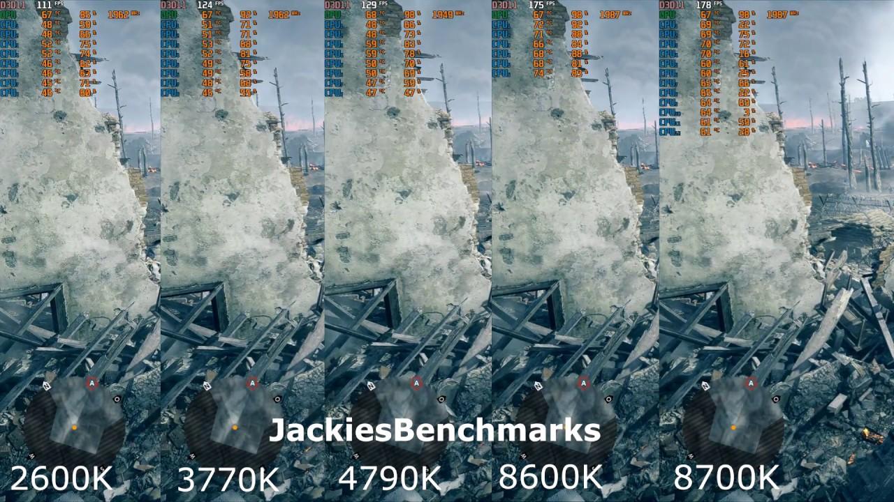 Battlefield 1 - 1080p 8700K vs  8600K vs  2600K vs  3770K vs  4790K  CPU-Benchmark