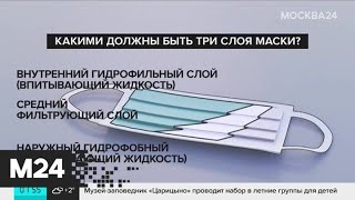 Москвичи массово скупают медицинские маски из за вспышки коронавируса Москва 24