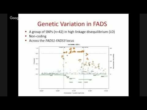 Fatty acid desaturase, fish oil and nonalcoholic fatty liver disease (NAFLD)