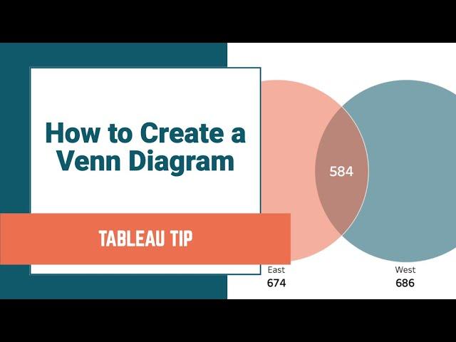 How To Create A Venn Diagram Youtube