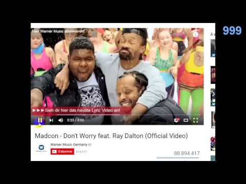 Madcon Don't Worry (critique)