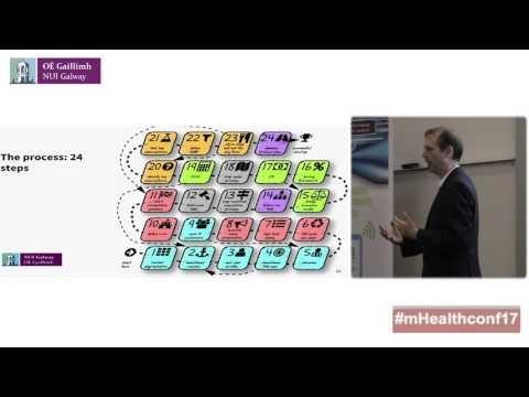 Dr John Breslin - mHealth 2017
