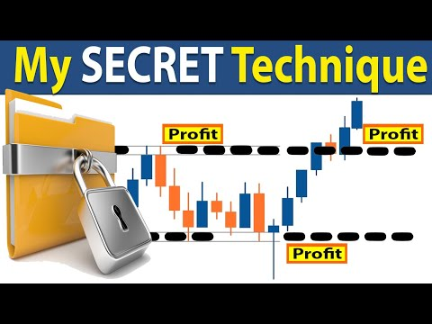 """🔴 Better than FIBONACCI Levels 